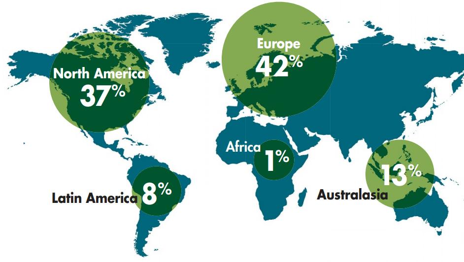Οι 50 κορυφαίες εταιρείες ειδών διατροφής για κατοικίδια στον κόσμο!