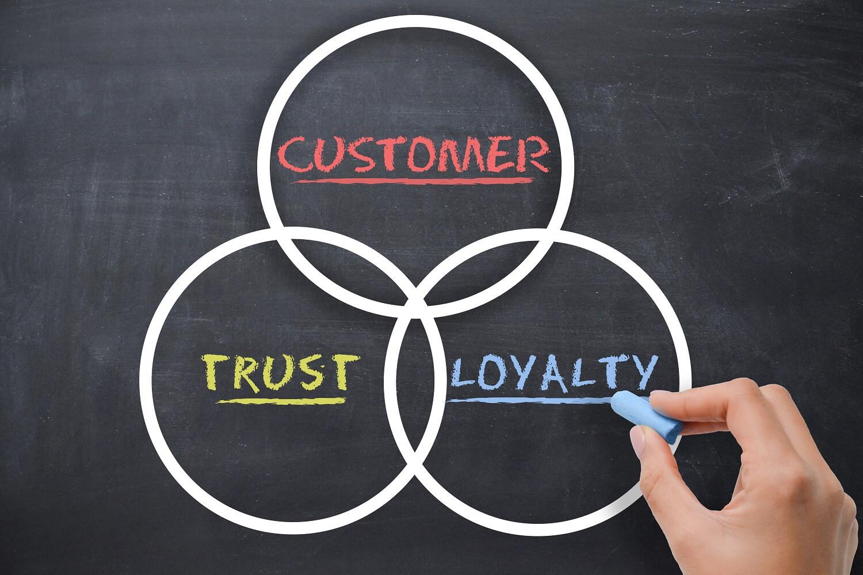 Πώς οι πιστοί πελάτες μπορεί να σας οδηγήσουν σε λάθος συμπεράσματα